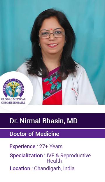 Dr.Nirmal Bhasin