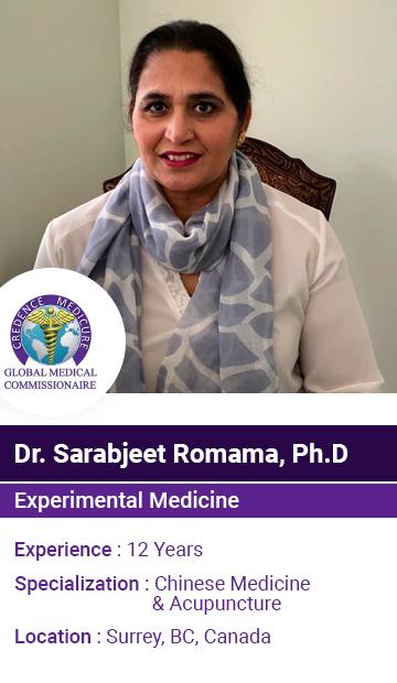 Dr.Sarabjeet Romana